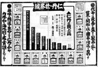明治期の新聞にみる仁丹広告(3)